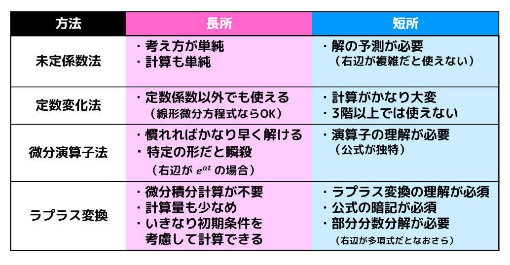 f:id:momoyama1192:20200501171210j:plain