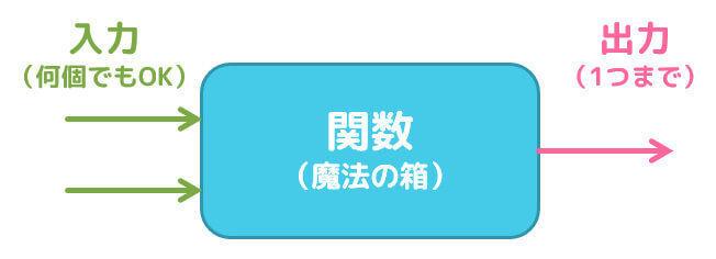 f:id:momoyama1192:20200505170829j:plain